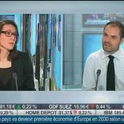 Marc Renaud VS Florence Barjou: le marché du secteur automobile, dans Intégrale Placements 2/2