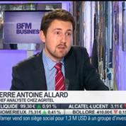 Le point sur les matières premières agricoles: Pierre Antoine Allard, dans Intégrale Placements –