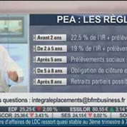 PEA-PME: Est-ce vraiment intéressant?: Gilles Petit, dans Intégrale Placements 1/2