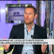 Assurance-vie : les rendements 2013, Stéphane Van Huffel, dans Intégrale Placements