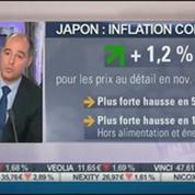 Frédéric Rollin VS Thierry Sarles : le CAC 40 est la deuxième plus forte baisse en Europe