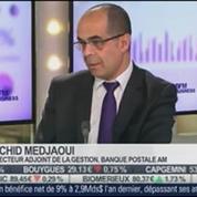 Publication des entreprises: les résultats sont décevants: Rachid Medjaoui, dans Intégrale Placements –