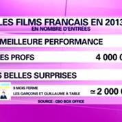 Les tops et les flops du cinéma en 2013