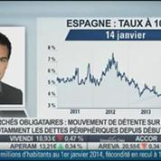 Détente généralisée des taux sur les marchés obligataires: Axel Botte, dans Intégrale Bourse