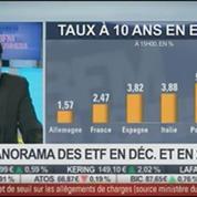 Panorama des flux des ETF en décembre et en 2013: David Benmussa, dans Intégrale Bourse