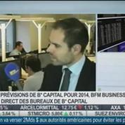Le marché des dérivés: Sophie Duval, dans Intégrale Bourse