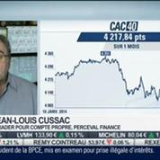 Bilan hebdo: la volatilité du marché, les stratégies sur les marchés, les chiffres américains... Jean-Louis Cussac et Philippe Béchade, dans Intégrale Bourse –