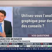 Les réponses de François Monnier aux auditeurs, dans Intégrale Placements –