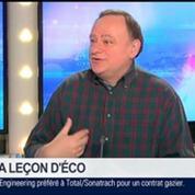 Jean-Marc Daniel: Le code de l'attractivité