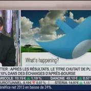 Emmanuel Duteil: Twitter chute à Wall Street