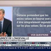 Les réponses de Fabrice de Longevialle aux auditeurs, dans Intégrale Placements – 2/2
