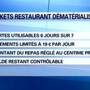 Tickets restaurant: le décret autorisant leur dématérialisation est entré en vigueur