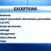 Pollution: circulation alternée en Île-de-France, qui est concerné?