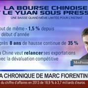 Marc Fiorentino: Grosse pression sur la Bourse chinoise et sur le Yuan: C'est un tournant en Chine –