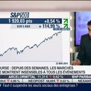 Comment interpréter la volatilité des marchés financiers ?: Christian Bito, dans Intégrale Placements –
