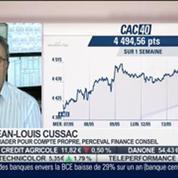 Le Match des Traders: Jean-Louis Cussac VS Christopher Dembik, dans Intégrale Placements
