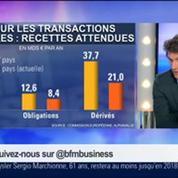 Taxe sur les transactions financières: Elle politiquement intelligente et économiquement idiote, Dominique Ceolin, dans GMB
