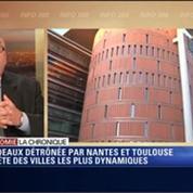 L'Éco du soir: Secteur immobilier: Nantes, Toulouse et Bordeaux sont les villes où il faut investir