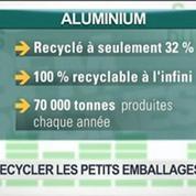 Recycler les petits emballages: Marc Teyssier d'Orfeuil, Carlos de Los Llanos, Arnaud Deschamps et Arnaud Gossement, dans Green Business – 2/5