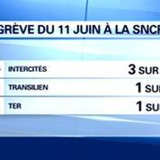 Grève SNCF: les Franciliens contraints à la réorganisation