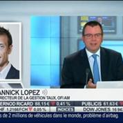 Tendances sur les marchés obligataires: ralentissement de l'activité de la zone euro: Yannick Lopez, dans Intégrale Bourse –