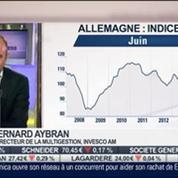 Philippe Béchade VS Bernard Aybran: Indice PMI: quid de la conjoncture européenne?, dans Intégrale Placements – 1/2