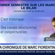 Marc Fiorentino: Bilan du premier semestre sur les marchés
