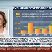Marché de la dette française: un marché qui s'est transformé en quelques années: Myriam Durand, dans Intégrale Bourse