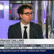 Cyriaque Dailland VS Eric Bertrand: Économie des États-Unis: réduction du soutien exceptionnel de la FED, dans Intégrale Placements – 1/2