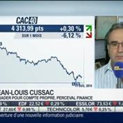 Bilan Hebdo: On a des marchés qui sont gérés par des robots, Philippe Béchade et Jean-Louis Cussac, dans Intégrale Bourse –
