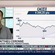 Le Match des Traders: Mathieu Cerrone VS Andrea Tueni, dans Intégrale Placements –