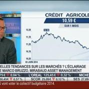 BNP Paribas: Malgré l'amende, le titre est en hausse: Marco Bruzzo, dans Intégrale Bourse –