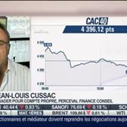 Le Match des Traders: Jean-Louis Cussac VS Frédéric Garcia, dans Intégrale Placements