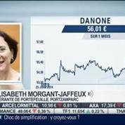 Indices futurs américains en replis en début de semaine: Élisabeth Morgant-Jaffeux, dans Intégrale Bourse
