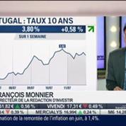 Marchés en baisse: faut-il s'inquiéter?: François Monnier, dans Intégrale Placements –