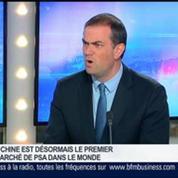 Bilan de l'évolution des résultats commerciaux de Peugeot, Maxime Picat, dans GMB –
