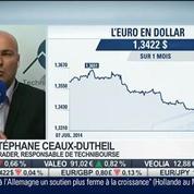 Bourse de Paris: léger rebond du CAC 40: Stéphane Ceaux-Dutheil, dans Intégrale Bourse –