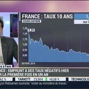 Jacques Sapir VS Cyriaque Dailland: Politique économique française: le constat d'Arnaud Montebourg est-il juste?, dans Intégrale Placements – 2/2