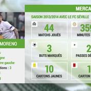 Mercato Show / La fiche transfert d'Alberto Moreno à Liverpool
