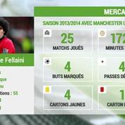 Mercato Show / La fiche transfert de Marouane Fellaini à Naples