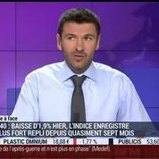 Philippe Béchade VS Bernard Aybran: BCE: Mario Draghi utilise-t-il les bonnes armes pour relancer l'économie?, dans Intégrale Placements – 1/2
