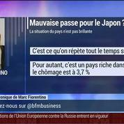 Marc Fiorentino: Chute du Yen: mauvaise passe pour le Japon ? –