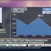 Comment interpréter la tendance baissière sur les marchés ?: Thibault François
