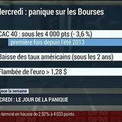 Les évènements macro de la semaine : Jean Tirole, prix Nobel d'économie 2014 et la baisse du prix du pétrole