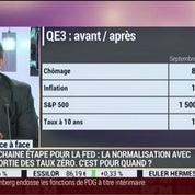La Minute de Philippe Béchade: Plan quantitative easing, un marché sous morphine