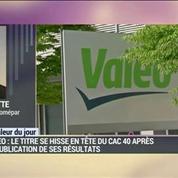 Valeo truste les premières places du CAC grâce à la Chine et l'Europe