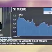 ST Microelectronics : baisse du titre après une interview du PDG