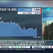 Les tendances sur les marchés: Franck Nicolas