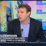 Jean-Charles Simon: Quels seront les impacts économiques de la loi Macron ?