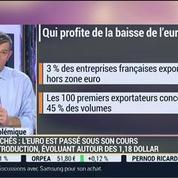 Nicolas Doze: Baisse de l'euro: Pour l'instant, il faut s'en réjouir !